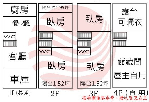 System.Web.UI.WebControls.Label,台南市永康區國光七街