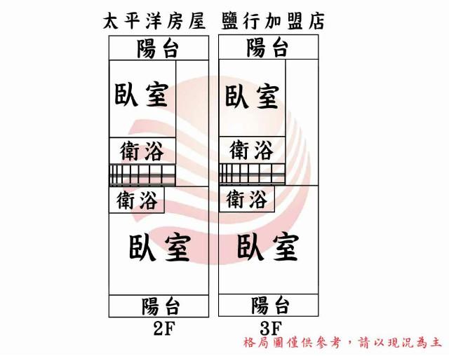 System.Web.UI.WebControls.Label,台南市永康區正南五街