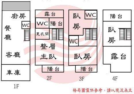 南大附中全新車墅,台南市永康區永二街