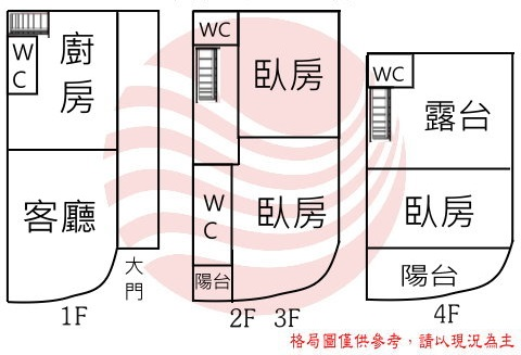 大灣△優質店住,台南市永康區大民街