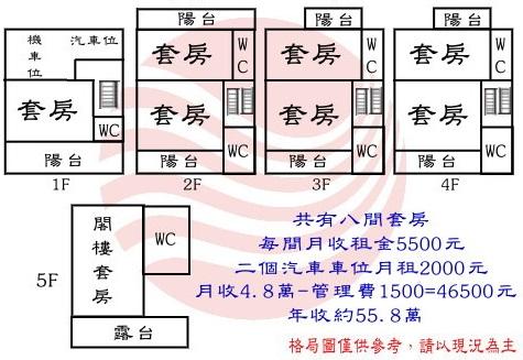 善化LM區別墅,台南市善化區陽光北一路