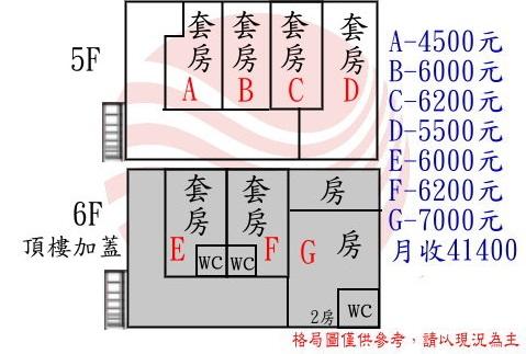 日新國小寓,台南市南區大成路二段