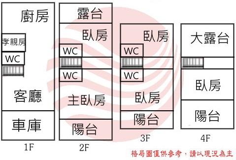 崑科大 全新車墅,台南市永康區永華路